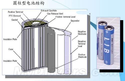 Battery-cells-Performance-02