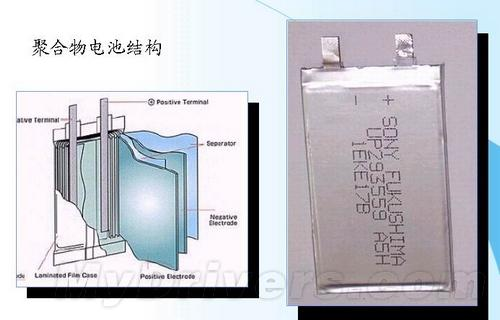 Battery-cells-Performance-03